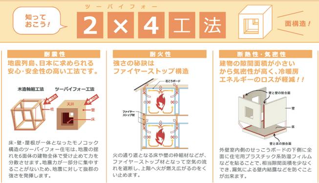 2×4工法
